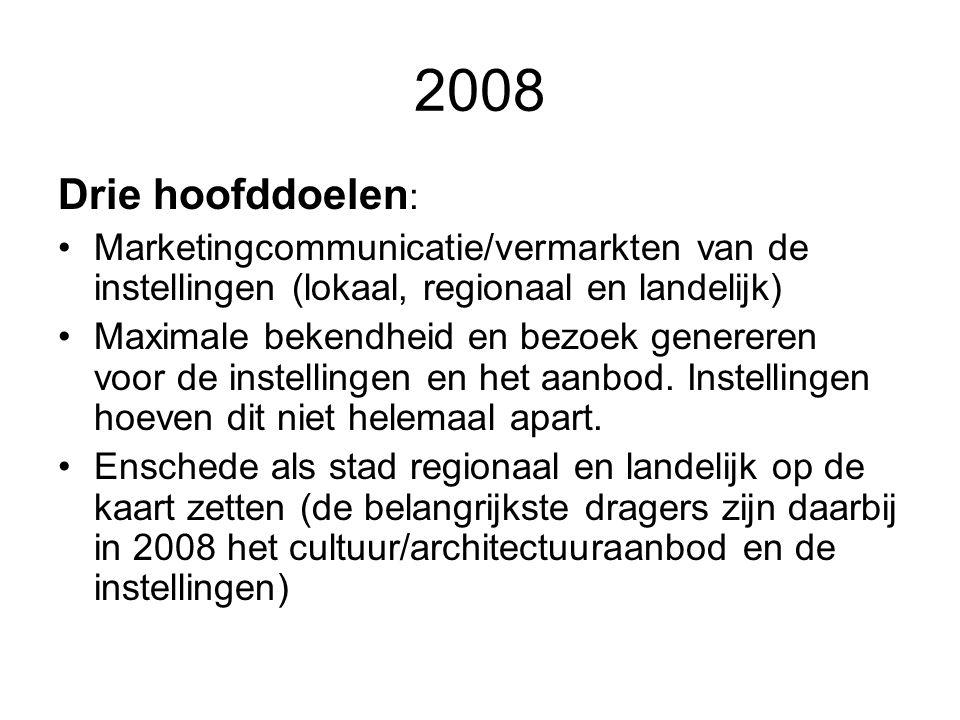 2008 Drie hoofddoelen : Marketingcommunicatie/vermarkten van de instellingen (lokaal, regionaal en landelijk) Maximale bekendheid en bezoek genereren voor de instellingen en het aanbod.