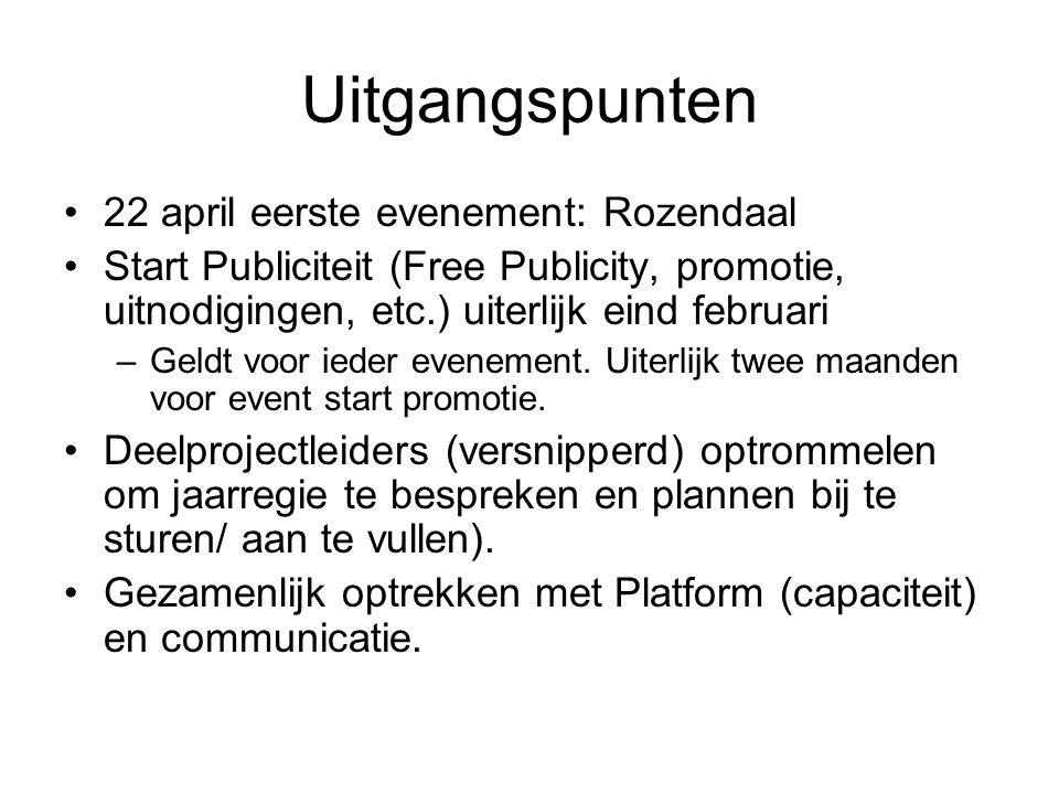 Uitgangspunten 22 april eerste evenement: Rozendaal Start Publiciteit (Free Publicity, promotie, uitnodigingen, etc.) uiterlijk eind februari –Geldt voor ieder evenement.