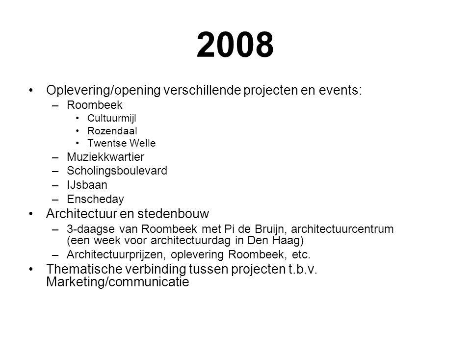 2008 Oplevering/opening verschillende projecten en events: –Roombeek Cultuurmijl Rozendaal Twentse Welle –Muziekkwartier –Scholingsboulevard –IJsbaan –Enscheday Architectuur en stedenbouw –3-daagse van Roombeek met Pi de Bruijn, architectuurcentrum (een week voor architectuurdag in Den Haag) –Architectuurprijzen, oplevering Roombeek, etc.