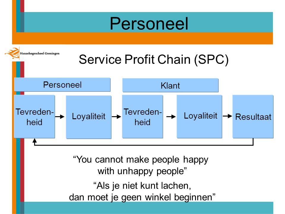 Service Profit Chain (SPC) Tevreden- heid Klant Resultaat You cannot make people happy with unhappy people Als je niet kunt lachen, dan moet je geen winkel beginnen Loyaliteit Tevreden- heid Loyaliteit Personeel
