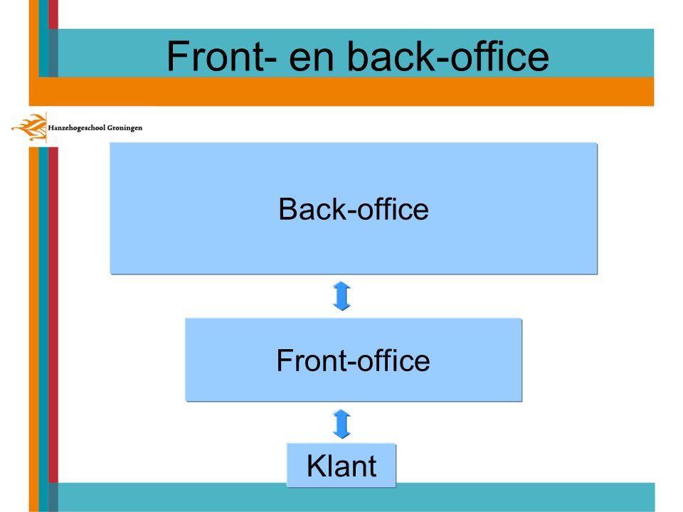 Back-office Klant Front- en back-office Front-office