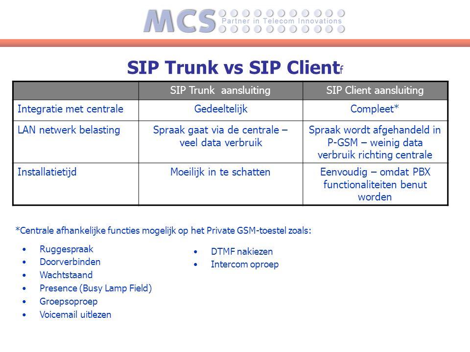 SIP Trunk vs SIP Client f SIP Trunk aansluitingSIP Client aansluiting Integratie met centraleGedeeltelijkCompleet* LAN netwerk belastingSpraak gaat vi