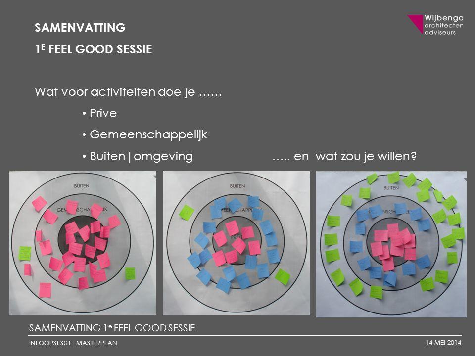 SAMENVATTING 2 E FEEL GOOD SESSIE PROGRAMMA VAN WENSEN Wat voor ruimten zijn nodig.