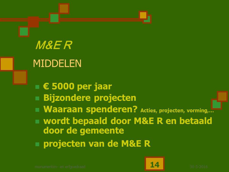 30-5-2016monumenten- en erfgoedraad 14 M&E R € 5000 per jaar MIDDELEN Bijzondere projecten Waaraan spenderen.
