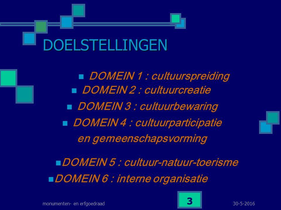 30-5-2016monumenten- en erfgoedraad 3 DOELSTELLINGEN DOMEIN 1 : cultuurspreiding DOMEIN 2 : cultuurcreatie DOMEIN 3 : cultuurbewaring DOMEIN 4 : cultuurparticipatie en gemeenschapsvorming DOMEIN 5 : cultuur-natuur-toerisme DOMEIN 6 : interne organisatie