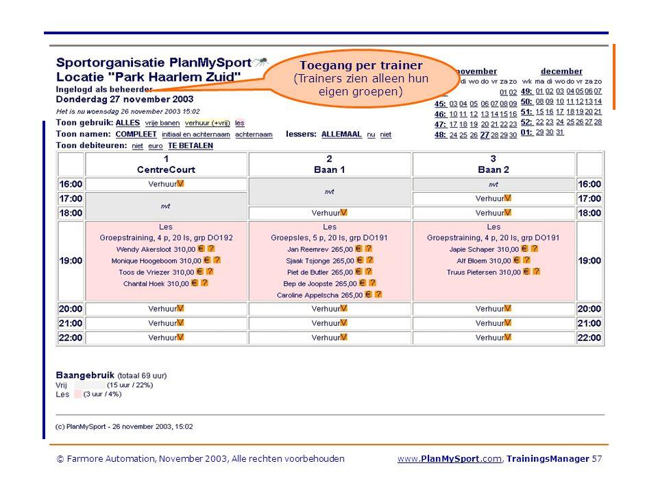 © Farmore Automation, November 2003, Alle rechten voorbehoudenwww.PlanMySport.com, TrainingsManager 57 Toegang per trainer (Trainers zien alleen hun eigen groepen)