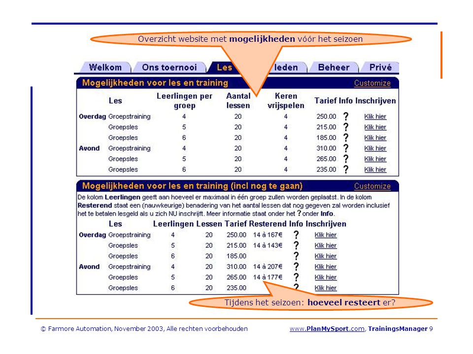 © Farmore Automation, November 2003, Alle rechten voorbehoudenwww.PlanMySport.com, TrainingsManager 9 Overzicht website met mogelijkheden vóór het seizoen Tijdens het seizoen: hoeveel resteert er