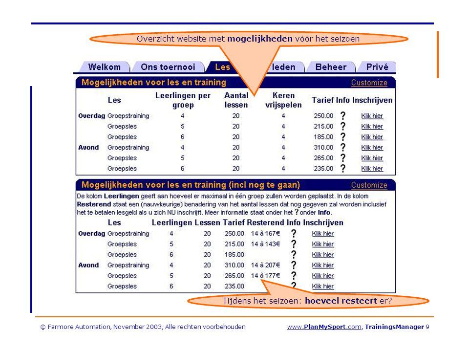 © Farmore Automation, November 2003, Alle rechten voorbehoudenwww.PlanMySport.com, TrainingsManager 10 Detailinformatie (achter de .