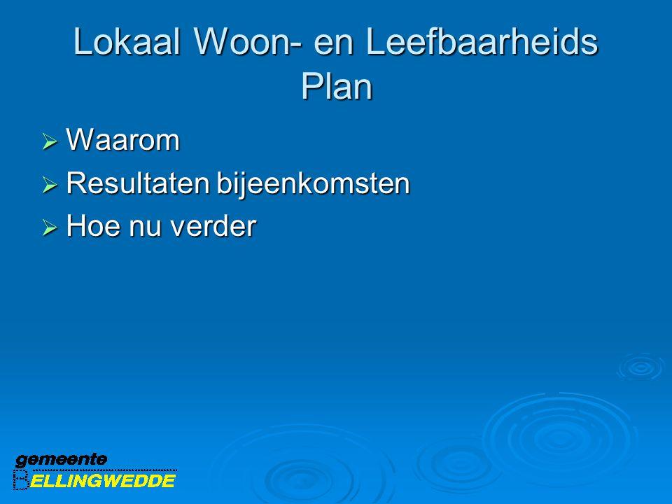Deelname klankbordgroep  leefbaarheid@bellingwedde.nl