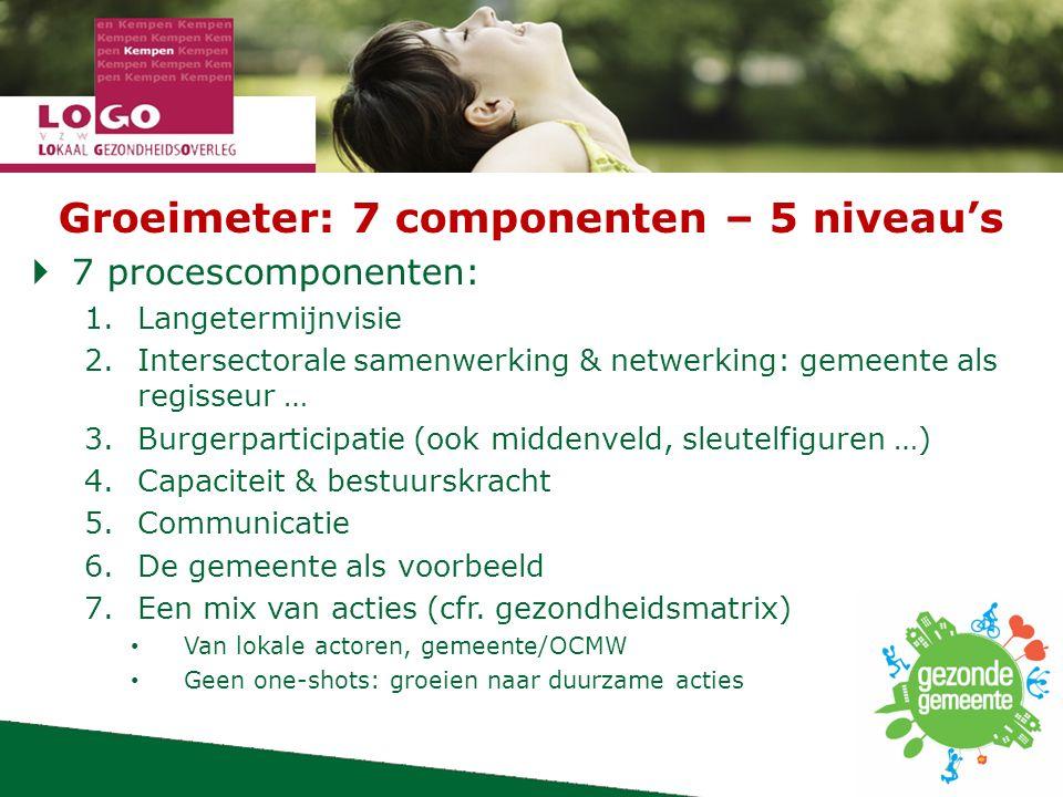 Groeimeter: 7 componenten – 5 niveau's  7 procescomponenten: 1.Langetermijnvisie 2.Intersectorale samenwerking & netwerking: gemeente als regisseur … 3.Burgerparticipatie (ook middenveld, sleutelfiguren …) 4.Capaciteit & bestuurskracht 5.Communicatie 6.De gemeente als voorbeeld 7.Een mix van acties (cfr.