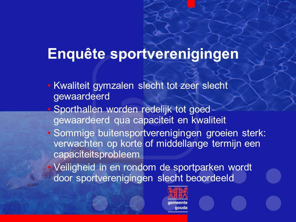 Enquête sportverenigingen Kwaliteit gymzalen slecht tot zeer slecht gewaardeerd Sporthallen worden redelijk tot goed gewaardeerd qua capaciteit en kwa