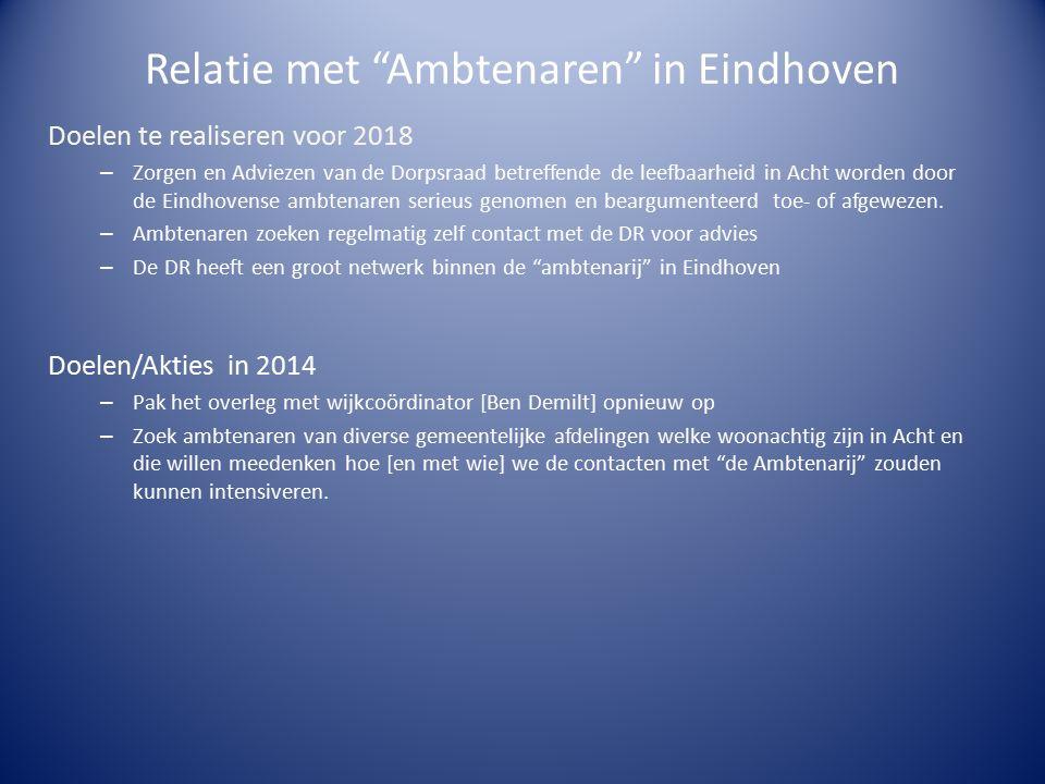 Relatie met Ambtenaren in Eindhoven Doelen te realiseren voor 2018 – Zorgen en Adviezen van de Dorpsraad betreffende de leefbaarheid in Acht worden door de Eindhovense ambtenaren serieus genomen en beargumenteerd toe- of afgewezen.