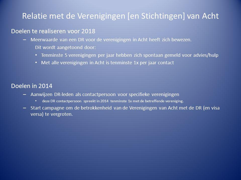 Relatie met de Verenigingen [en Stichtingen] van Acht Doelen te realiseren voor 2018 – Meerwaarde van een DR voor de verenigingen in Acht heeft zich bewezen.