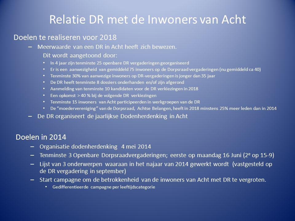 Relatie DR met de Inwoners van Acht Doelen te realiseren voor 2018 – Meerwaarde van een DR in Acht heeft zich bewezen.