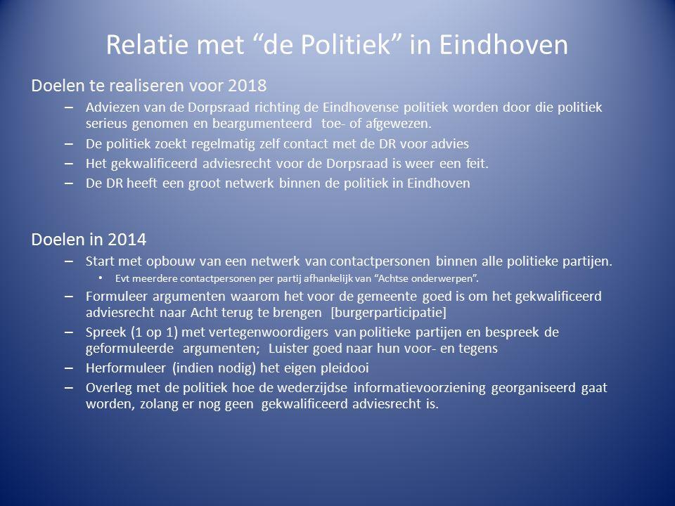 Relatie met de Politiek in Eindhoven Doelen te realiseren voor 2018 – Adviezen van de Dorpsraad richting de Eindhovense politiek worden door die politiek serieus genomen en beargumenteerd toe- of afgewezen.