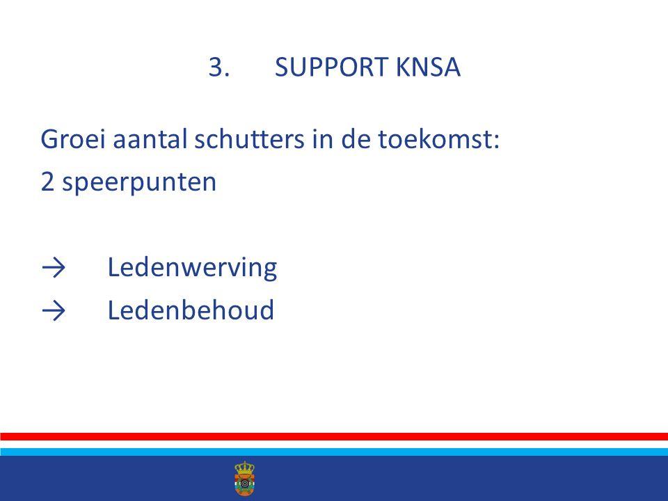 3.SUPPORT KNSA Groei aantal schutters in de toekomst: 2 speerpunten →Ledenwerving →Ledenbehoud
