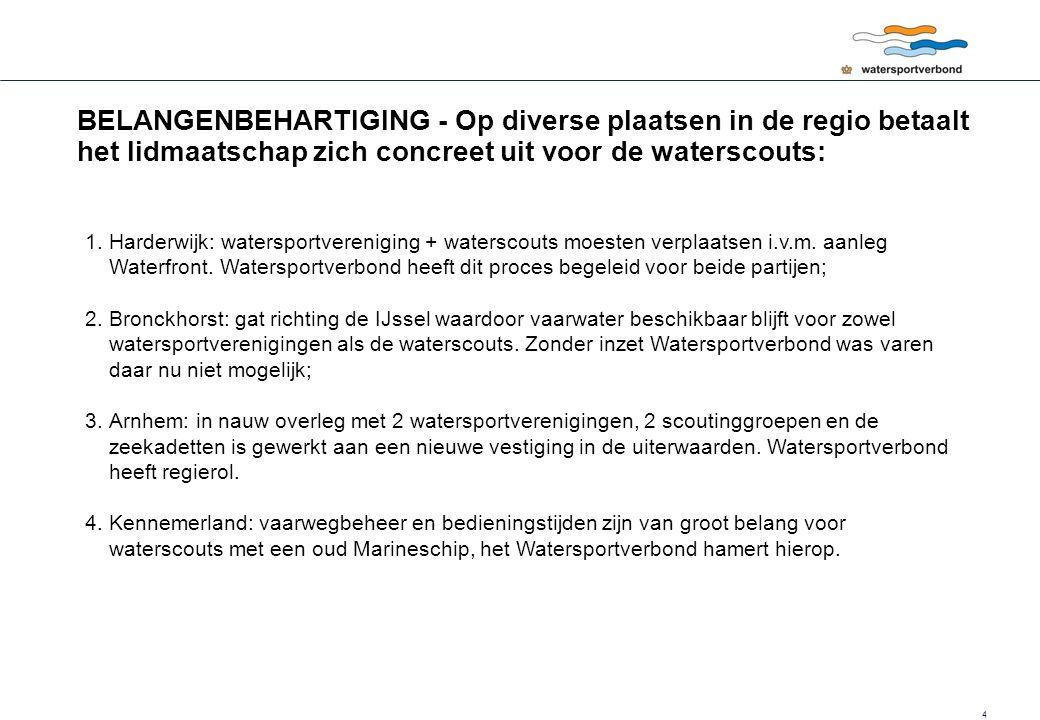 4 BELANGENBEHARTIGING - Op diverse plaatsen in de regio betaalt het lidmaatschap zich concreet uit voor de waterscouts: 1.Harderwijk: watersportvereniging + waterscouts moesten verplaatsen i.v.m.