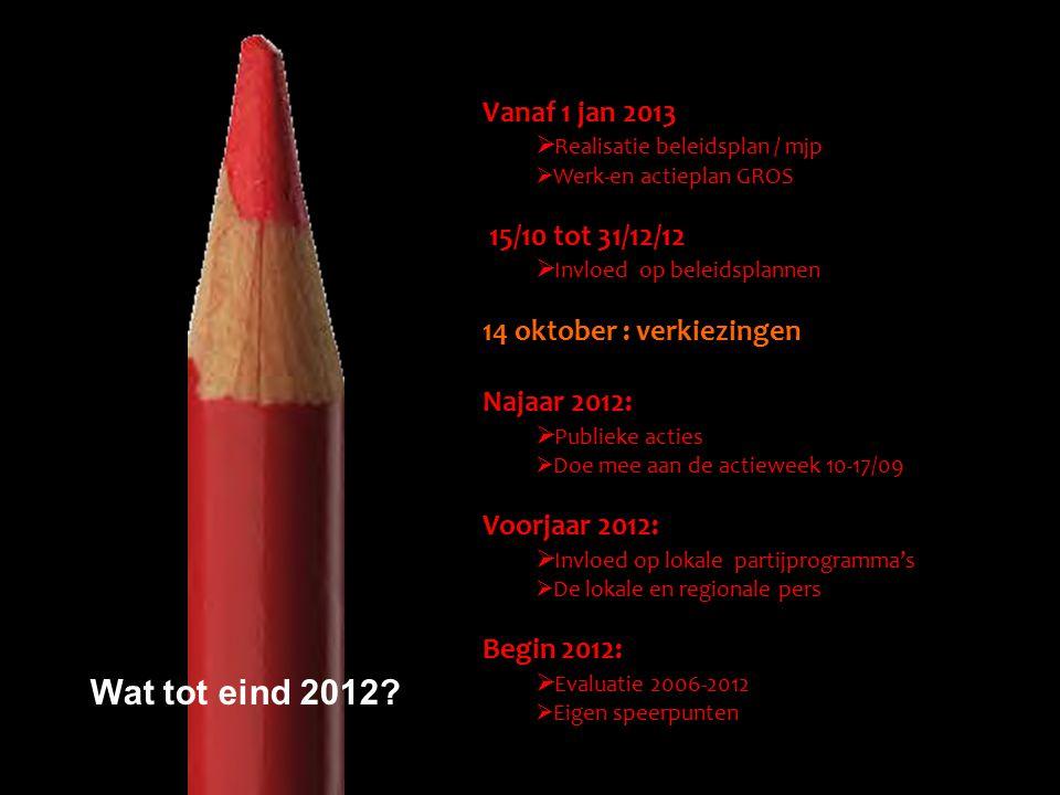 Vanaf 1 jan 2013  Realisatie beleidsplan / mjp  Werk-en actieplan GROS 15/10 tot 31/12/12  Invloed op beleidsplannen 14 oktober : verkiezingen Naja