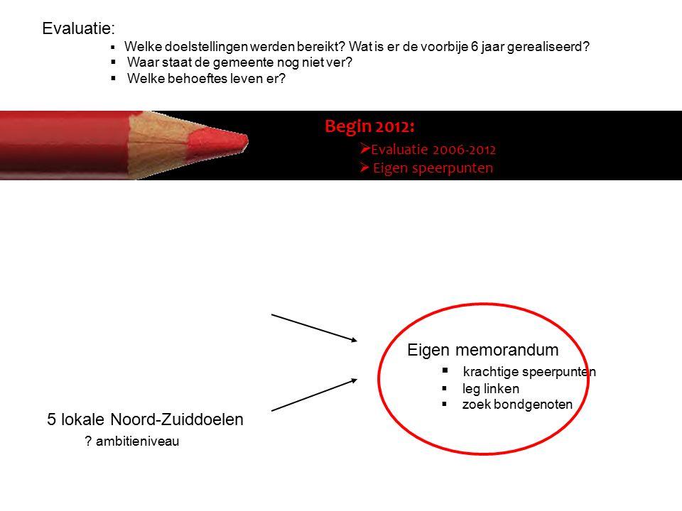 Begin 2012:  Evaluatie 2006-2012  Eigen speerpunten Evaluatie:  Welke doelstellingen werden bereikt? Wat is er de voorbije 6 jaar gerealiseerd?  W
