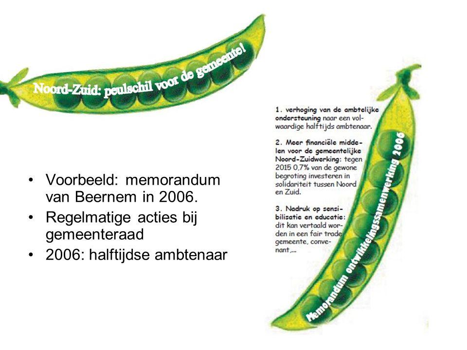 Voorbeeld: memorandum van Beernem in 2006.