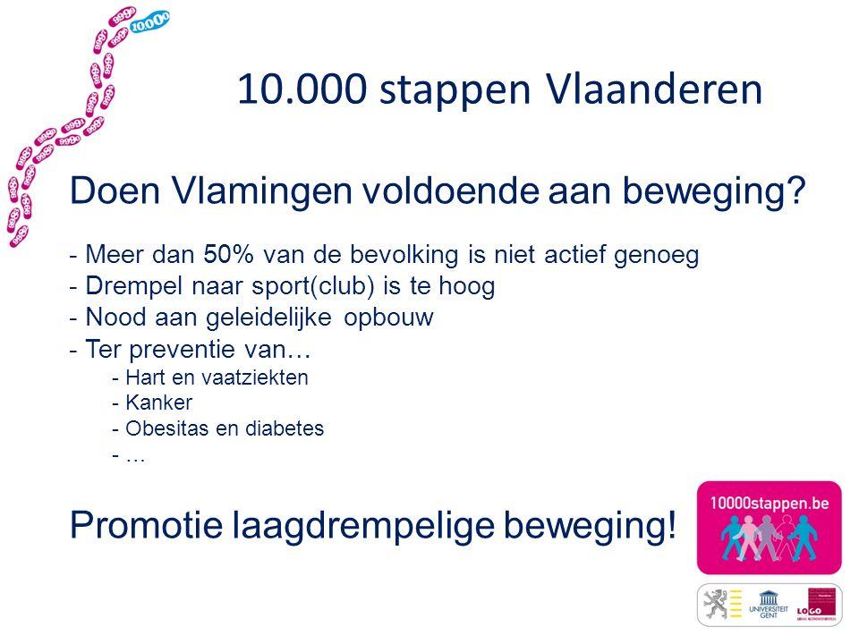 10.000 stappen Vlaanderen Verandering in paradigma: -Van hoog intense sportactiviteiten -Naar matig intense bewegingsactiviteiten Internationale standaard voor beweging : - Volwassenen : 30 minuten beweging per dag - Kinderen : 60 minuten beweging per dag Waarom 10.000 stappen/dag.