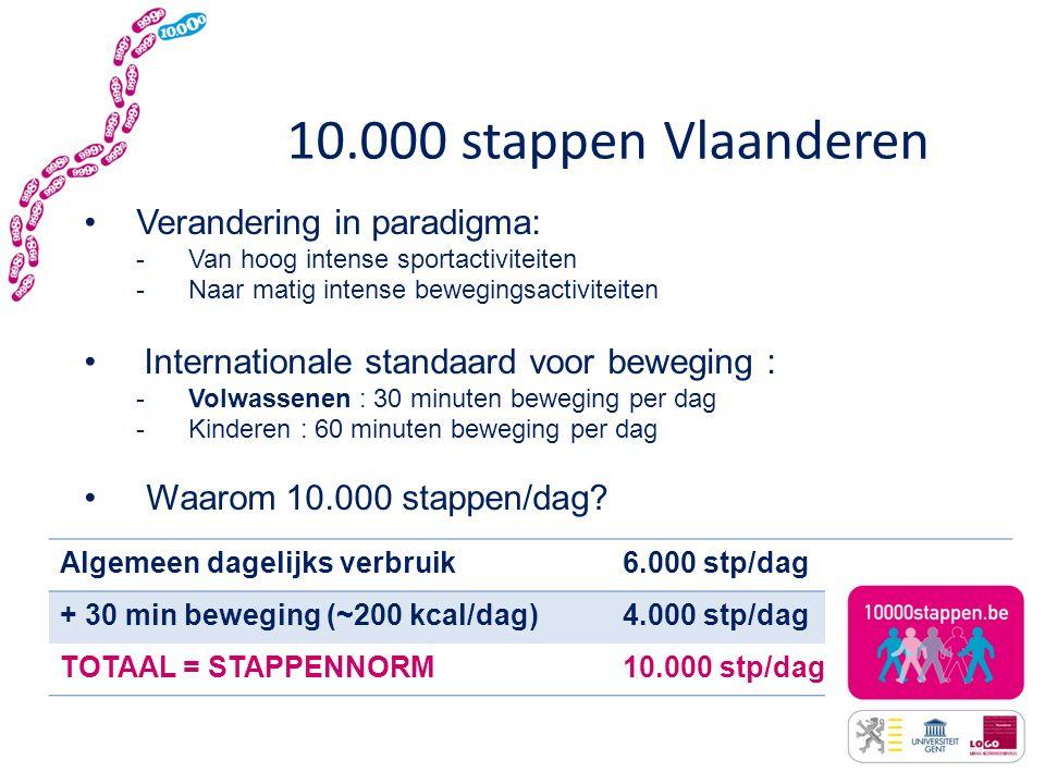 Nieuwe Website: 10000stappen.be