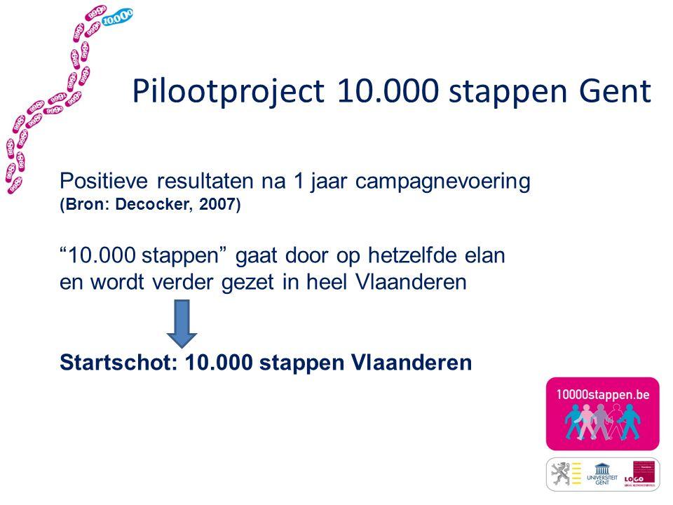 Pilootproject 10.000 stappen Gent Positieve resultaten na 1 jaar campagnevoering (Bron: Decocker, 2007) 10.000 stappen gaat door op hetzelfde elan en wordt verder gezet in heel Vlaanderen Startschot: 10.000 stappen Vlaanderen