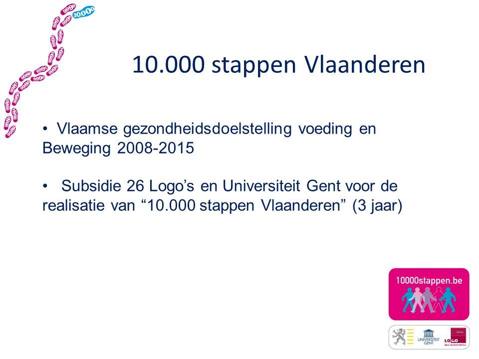 Vlaamse Stuurgroep Vlaamse overheid Universiteit Gent Projectcoördinator Lokaal gezondheidsoverleg (Logo's) Vigez