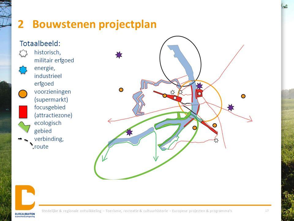 2Bouwstenen projectplan Stedelijke & regionale ontwikkeling – Toerisme, recreatie & cultuurhistorie – Europese projecten & programma's 17 Totaalbeeld: