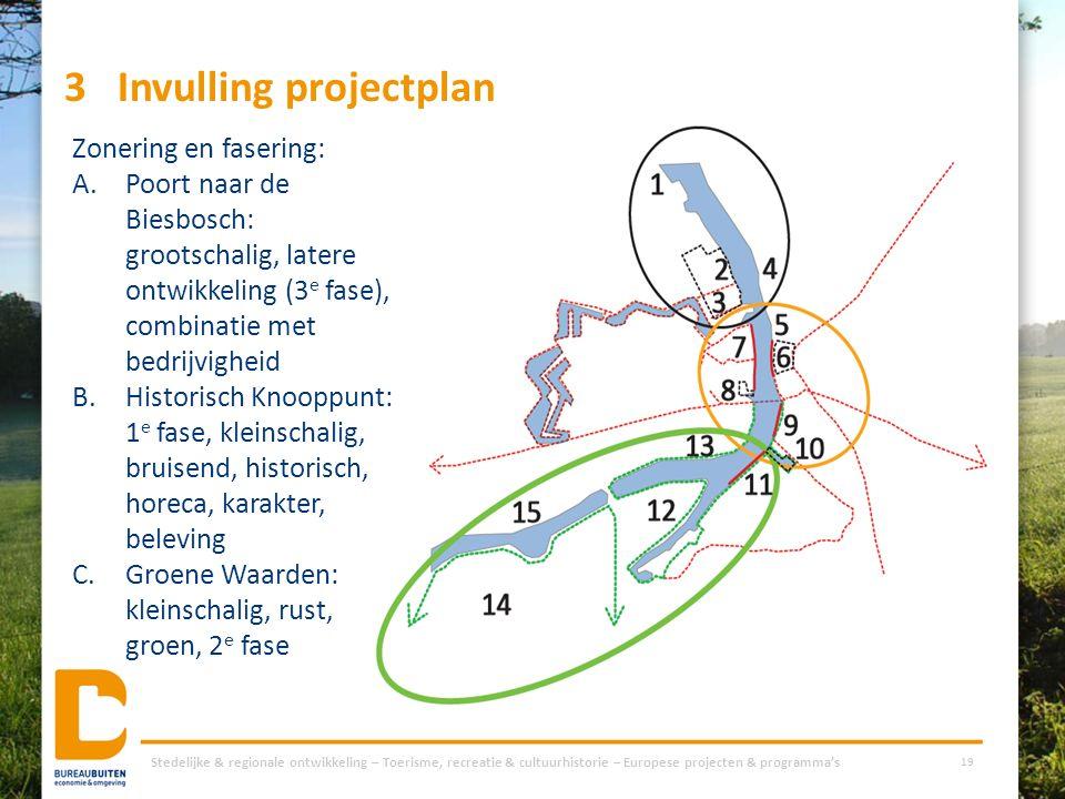 3Invulling projectplan Stedelijke & regionale ontwikkeling – Toerisme, recreatie & cultuurhistorie – Europese projecten & programma's 19 Zonering en f
