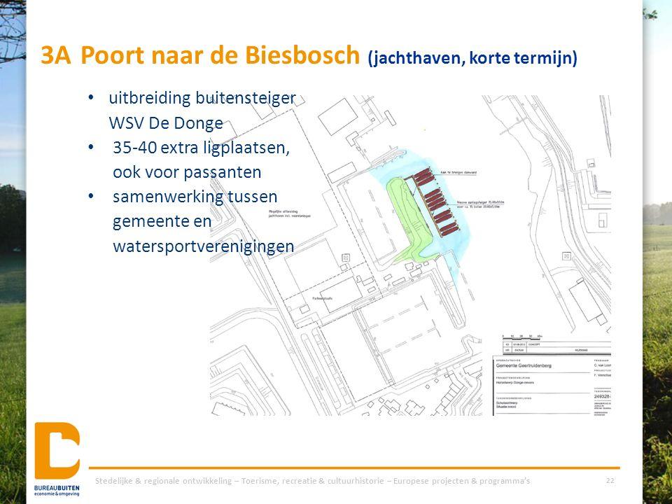 3A Poort naar de Biesbosch (jachthaven, korte termijn) Stedelijke & regionale ontwikkeling – Toerisme, recreatie & cultuurhistorie – Europese projecte
