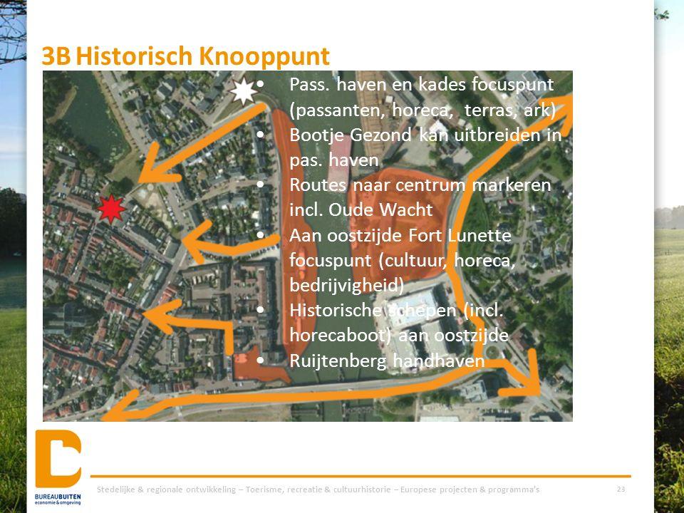 3BHistorisch Knooppunt Stedelijke & regionale ontwikkeling – Toerisme, recreatie & cultuurhistorie – Europese projecten & programma's 23 Pass. haven e