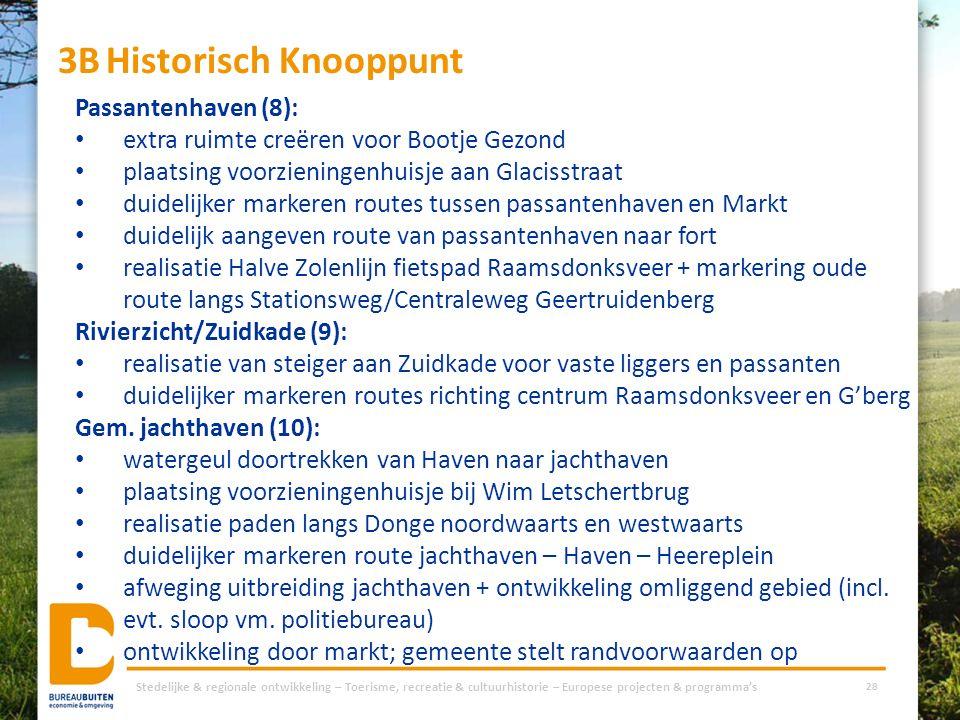 3BHistorisch Knooppunt Stedelijke & regionale ontwikkeling – Toerisme, recreatie & cultuurhistorie – Europese projecten & programma's 28 Passantenhave