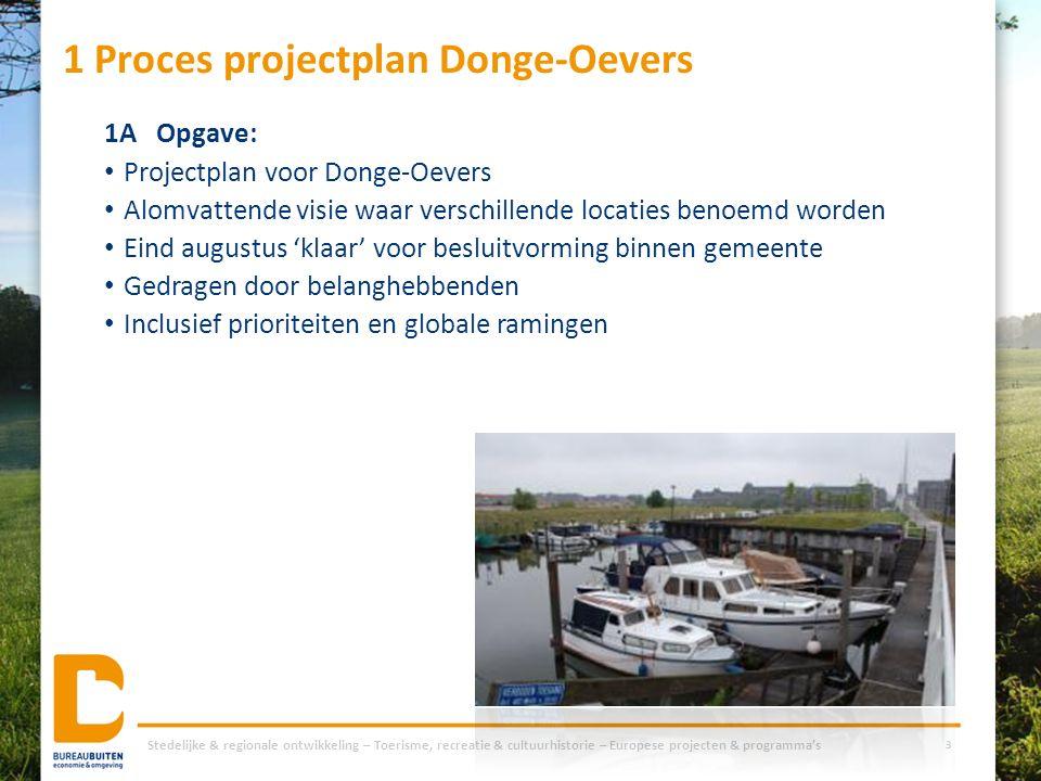 1 Proces projectplan Donge-Oevers 1AOpgave: Projectplan voor Donge-Oevers Alomvattende visie waar verschillende locaties benoemd worden Eind augustus