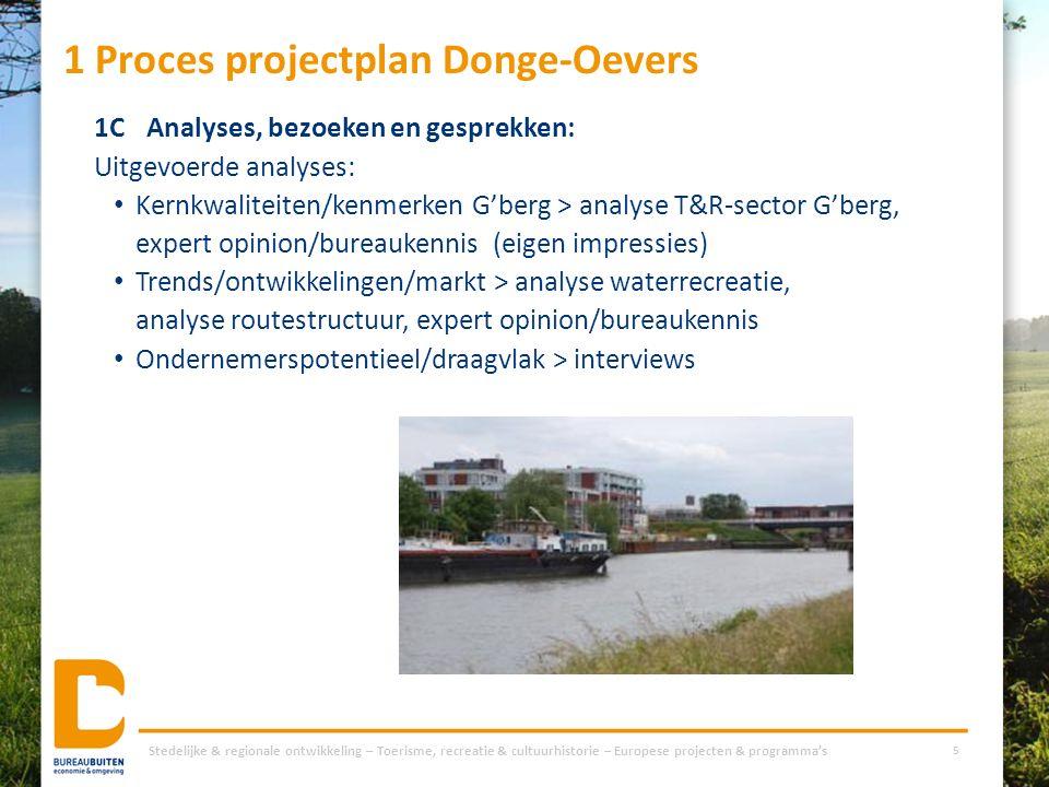 1 Proces projectplan Donge-Oevers 1CAnalyses, bezoeken en gesprekken: Uitgevoerde analyses: Kernkwaliteiten/kenmerken G'berg > analyse T&R-sector G'be