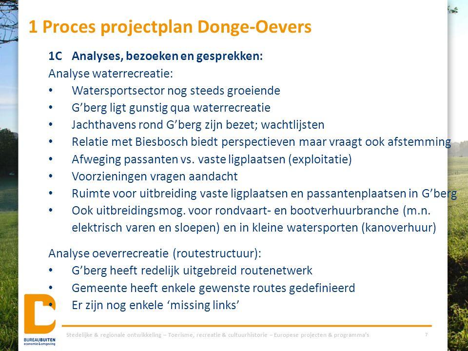 1 Proces projectplan Donge-Oevers Stedelijke & regionale ontwikkeling – Toerisme, recreatie & cultuurhistorie – Europese projecten & programma's 7 1CA
