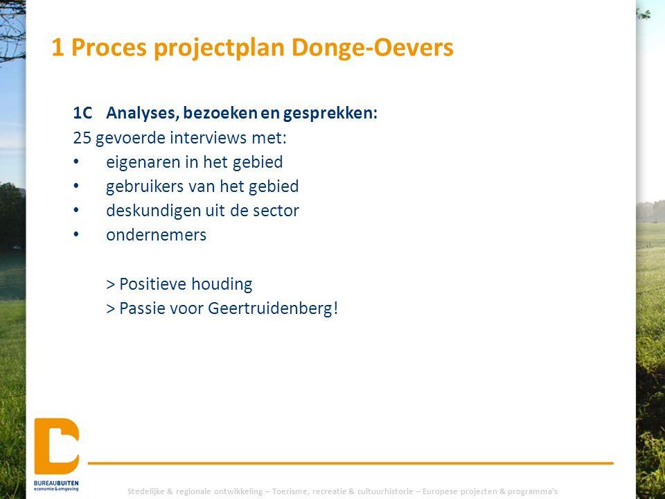 1 Proces projectplan Donge-Oevers Stedelijke & regionale ontwikkeling – Toerisme, recreatie & cultuurhistorie – Europese projecten & programma's 8 1CA