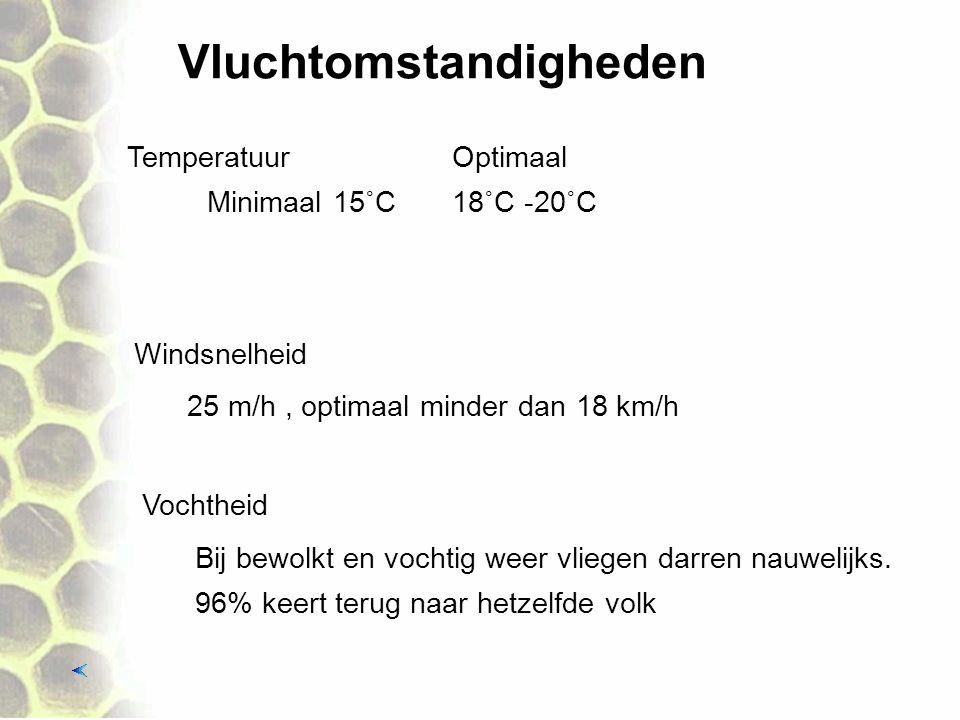Vluchtomstandigheden Temperatuur Minimaal 15˚C Windsnelheid 18˚C -20˚C Optimaal 25 m/h, optimaal minder dan 18 km/h Vochtheid Bij bewolkt en vochtig weer vliegen darren nauwelijks.