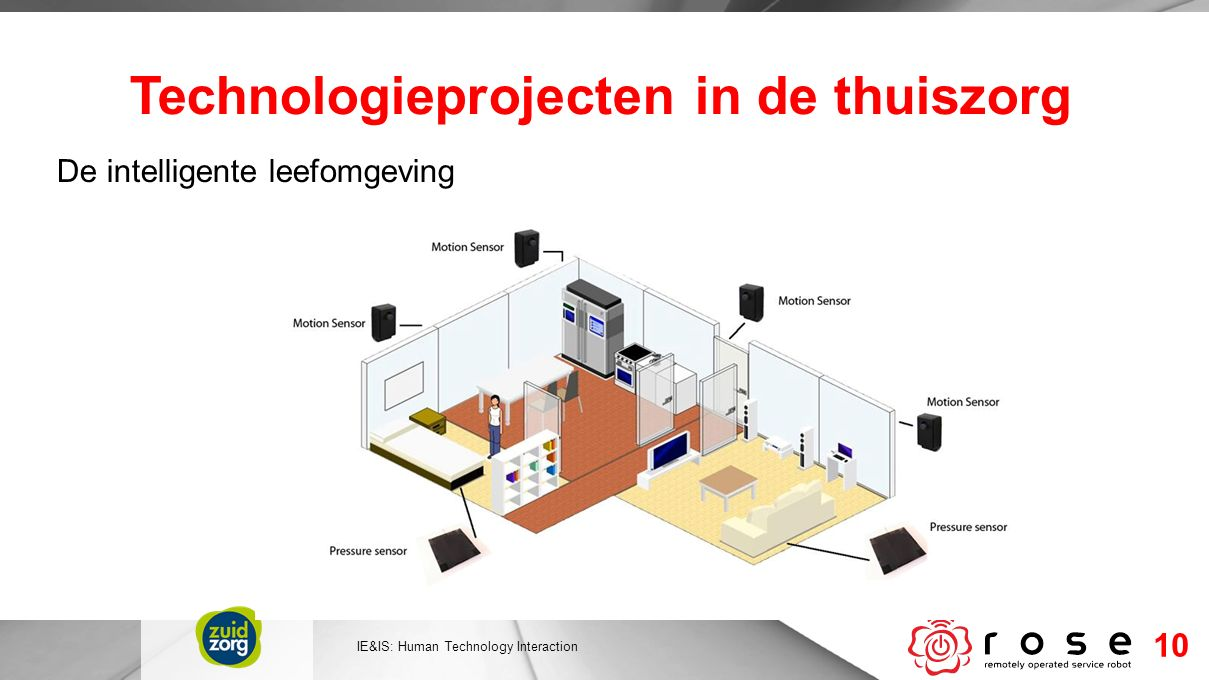 Technologieprojecten in de thuiszorg De intelligente leefomgeving IE&IS: Human Technology Interaction 10