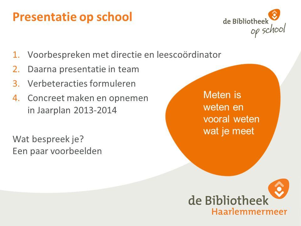 Presentatie op school 1.Voorbespreken met directie en leescoördinator 2.Daarna presentatie in team 3.Verbeteracties formuleren 4.Concreet maken en opnemen in Jaarplan 2013-2014 Wat bespreek je.