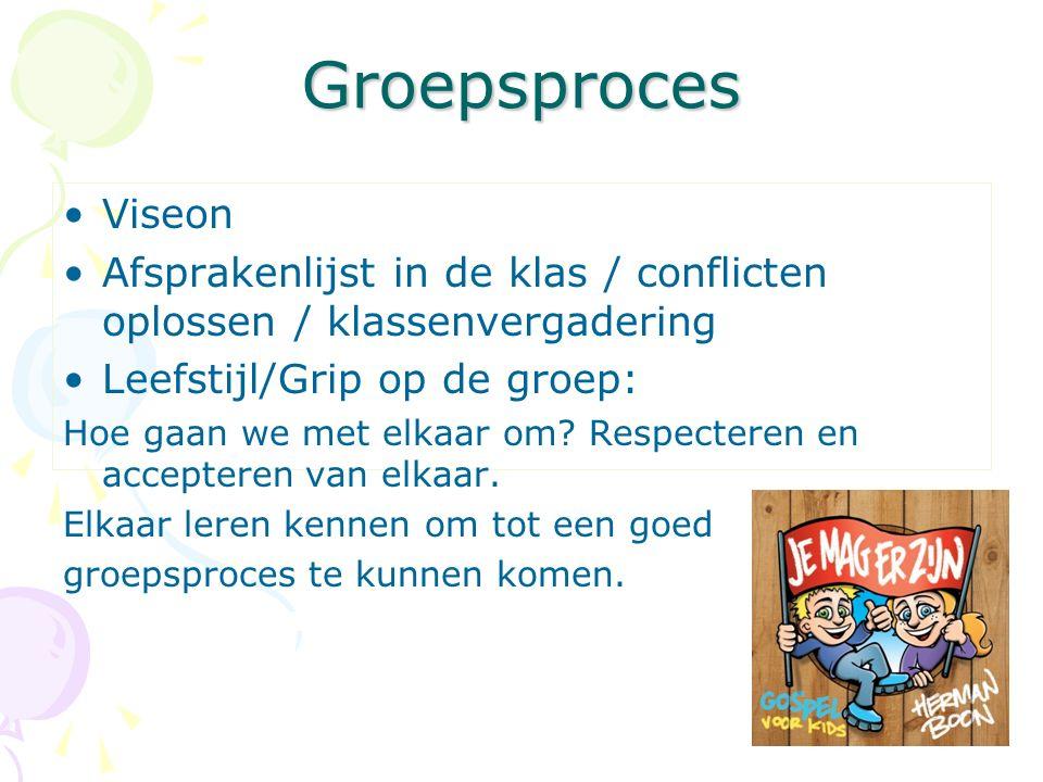 Groepsproces Viseon Afsprakenlijst in de klas / conflicten oplossen / klassenvergadering Leefstijl/Grip op de groep: Hoe gaan we met elkaar om.