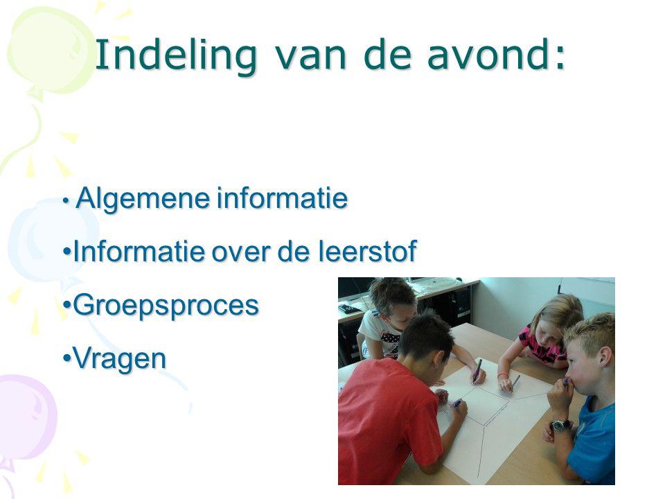 Indeling van de avond: Algemene informatie Algemene informatie Informatie over de leerstofInformatie over de leerstof GroepsprocesGroepsproces VragenVragen