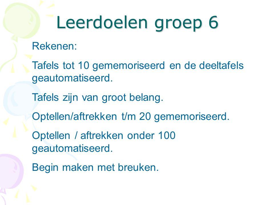 Leerdoelen groep 6 Rekenen: Tafels tot 10 gememoriseerd en de deeltafels geautomatiseerd.