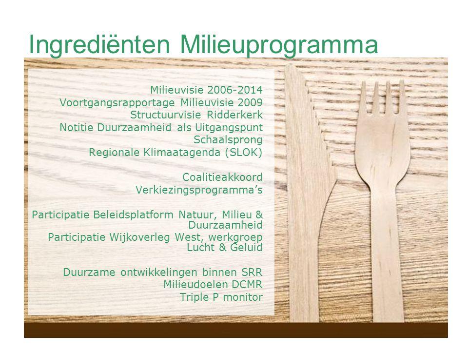 Ingrediënten Milieuprogramma Milieuvisie 2006-2014 Voortgangsrapportage Milieuvisie 2009 Structuurvisie Ridderkerk Notitie Duurzaamheid als Uitgangspu