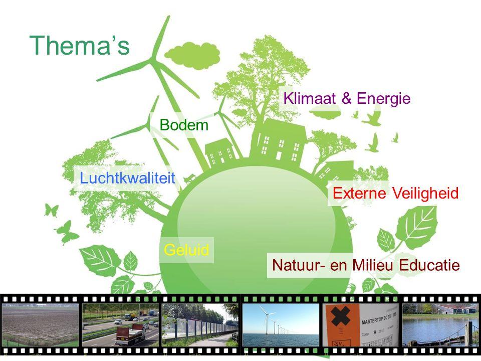 Bodem Luchtkwaliteit Geluid Klimaat & Energie Externe Veiligheid Natuur- en Milieu Educatie Thema's