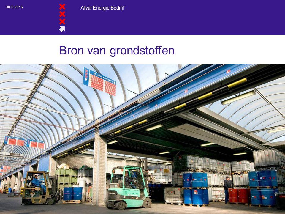Afval Energie Bedrijf 30-5-2016 Bron van grondstoffen