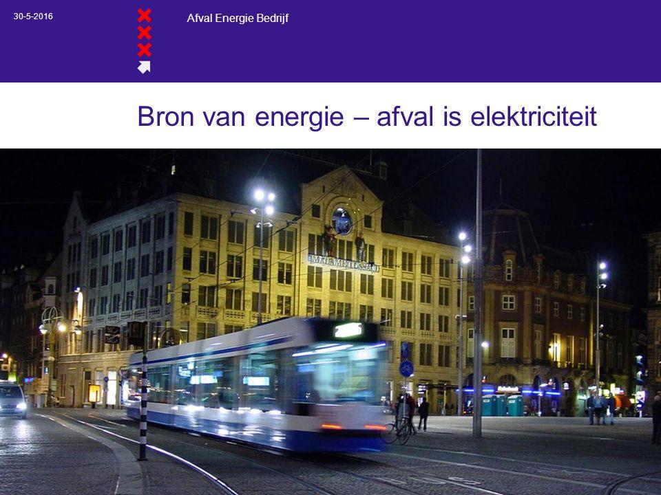 Afval Energie Bedrijf 30-5-2016 Bron van energie - afval is elektriciteit