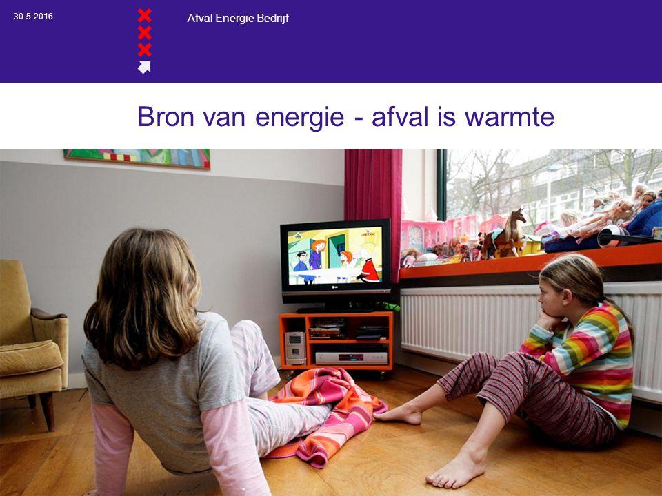 Afval Energie Bedrijf 30-5-2016 Bron van energie - afval is warmte