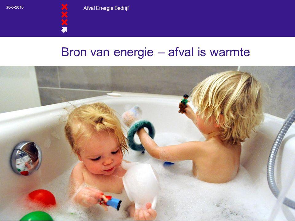 Afval Energie Bedrijf 30-5-2016 Bron van energie – afval is warmte