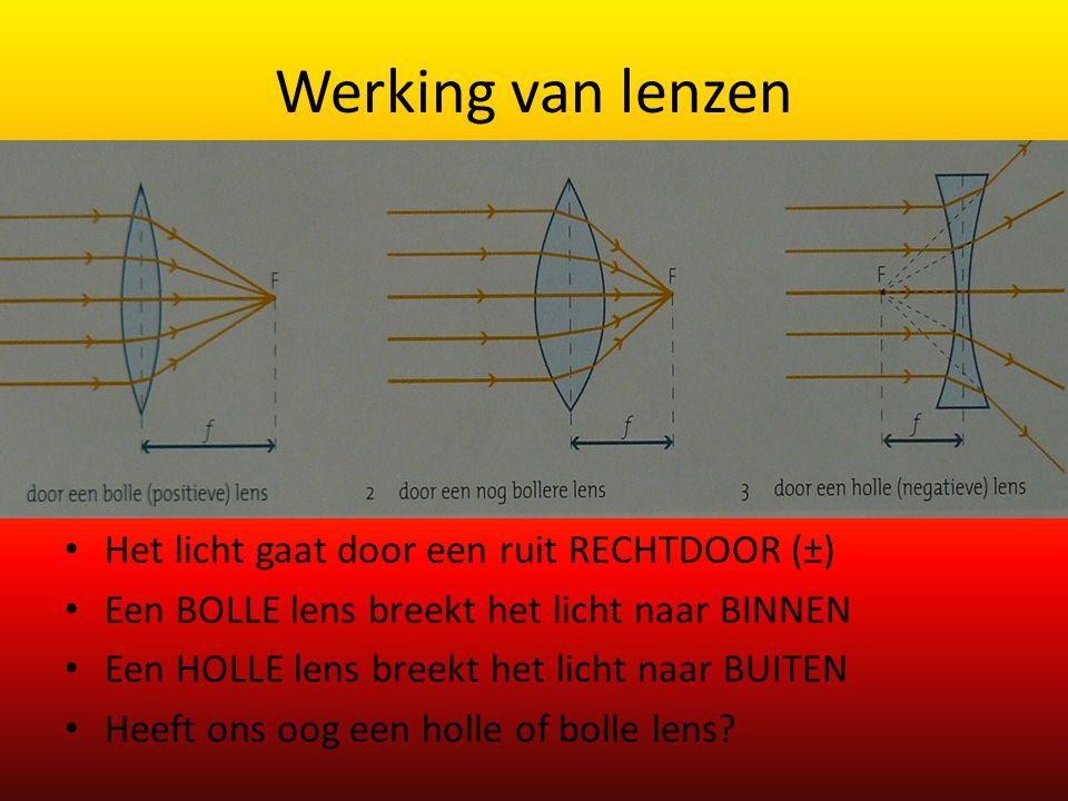 Werking van lenzen Het licht gaat door een ruit RECHTDOOR (±) Een BOLLE lens breekt het licht naar BINNEN Een HOLLE lens breekt het licht naar BUITEN